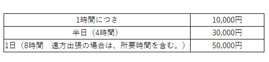 相談報酬 (4)